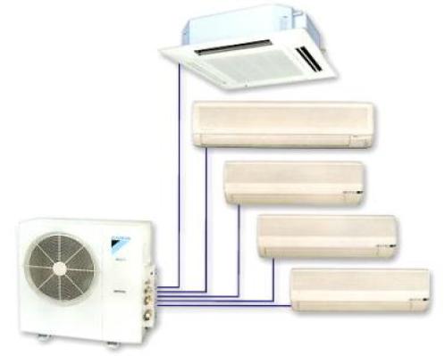 Le climatiseur split for Installer un climatiseur split